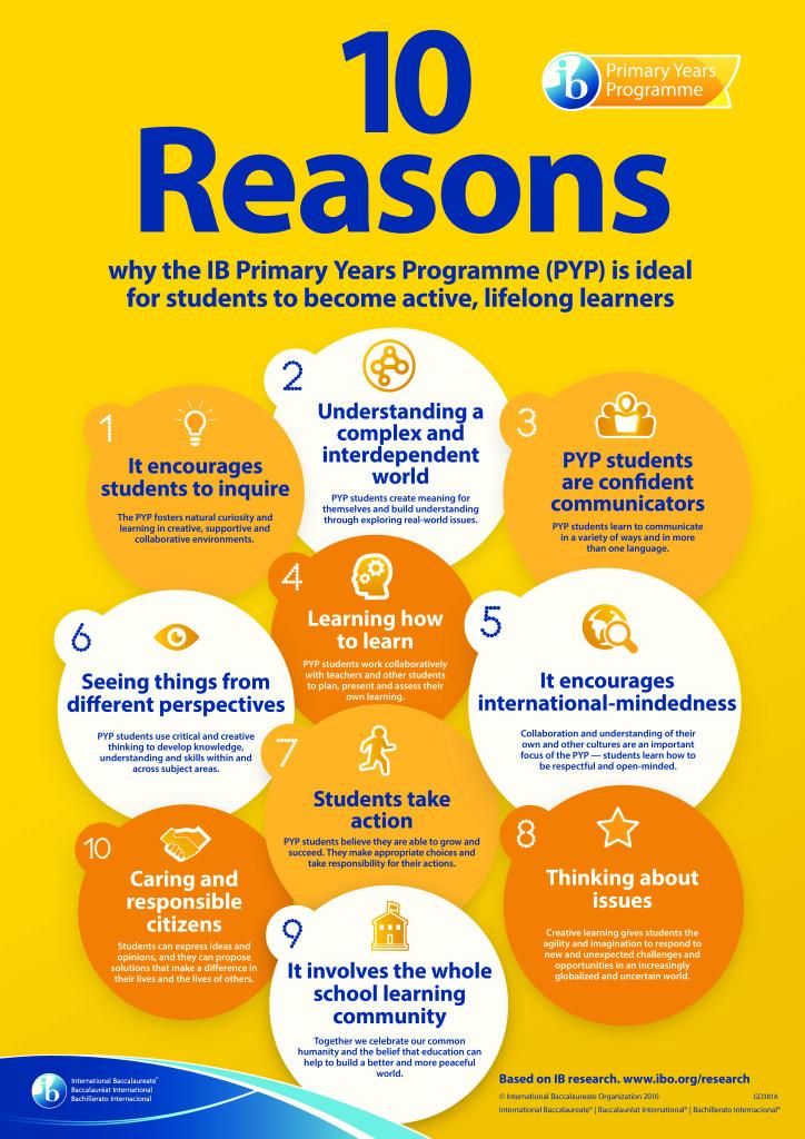 PYP: 10 Reasons