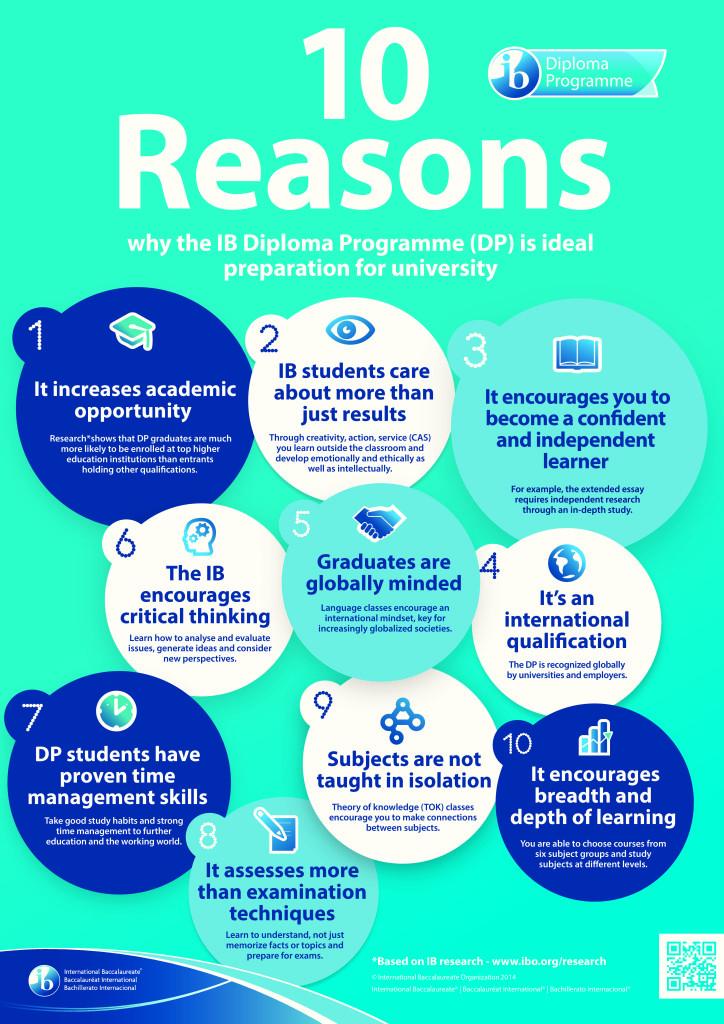 DP: 10 Reasons