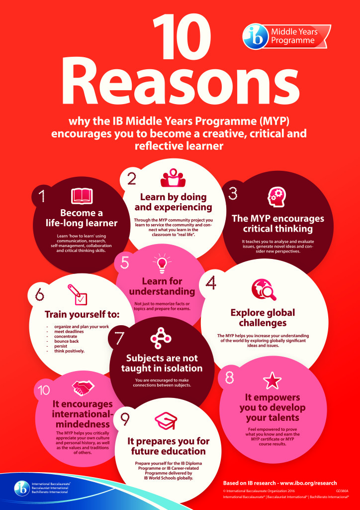 MYP: 10 Reasons
