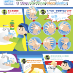 5_steps_for_proper_hand_washing