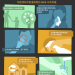 CDCstop-the-spread-of-germs-chinese